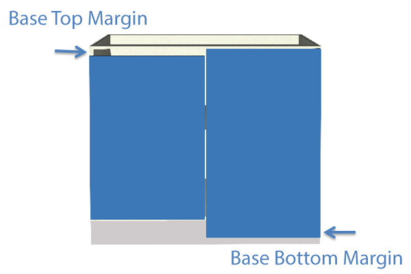 Base Margin